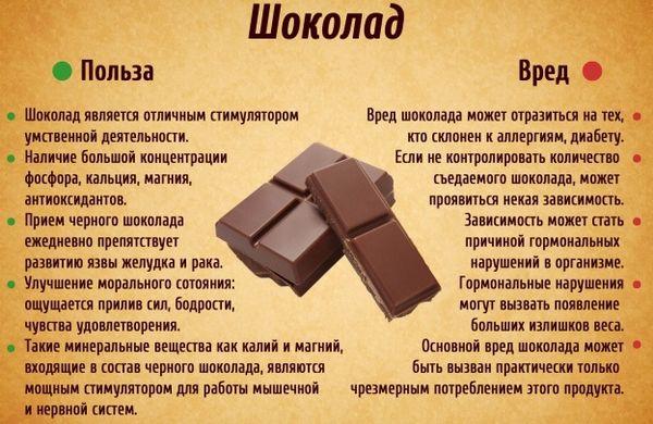 на нервной почве псориаз/polza-i-vred-shokolada.jpg