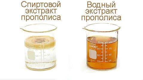 два мерных стакана