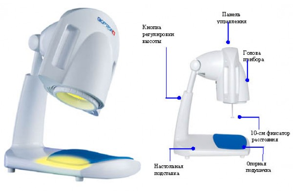 лампа биоптрон