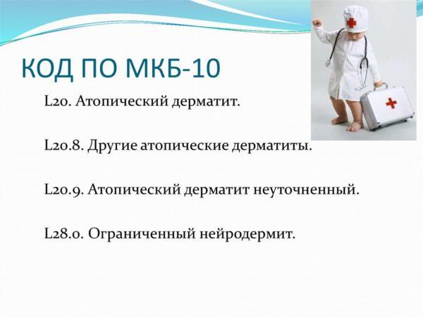 классификация дерматитов